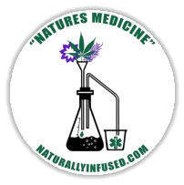 Natures Medicine - NaturallyInfused.com